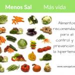 Hipertensión arterial y dieta