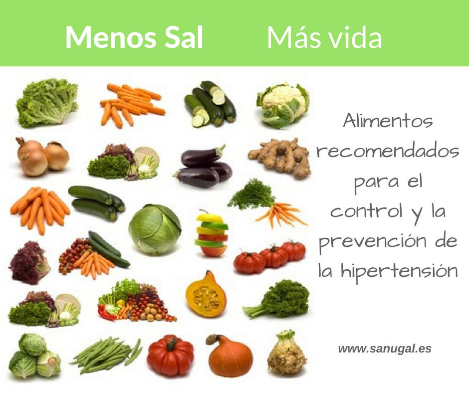 Hipertensi n alimentos recomendados dietistas nutricionistas ourense - Alimentos que suben la tension ...