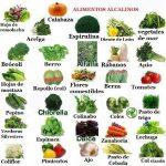 ALIMENTOS ALCALINOS. DIETISTAS NUTRICIONISTAS EN OURENSE